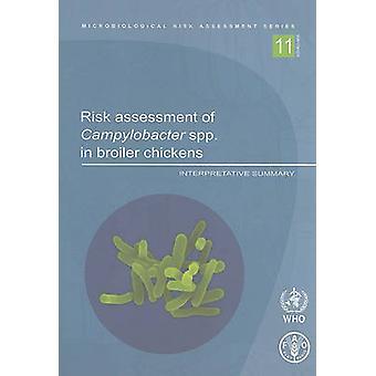 Risk Assessment of Campylobacter spp. in Broiler Chickens - Interpreta