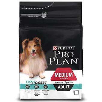 Pro Plan Adult Digestion Lamb & Rice (Dogs , Dog Food , Dry Food)