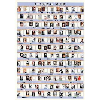 Klassisk musik affisch affisch Skriv av