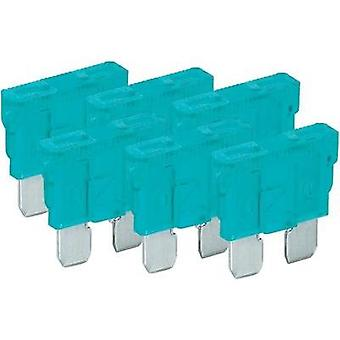 FixPoint blade fuse 15 A