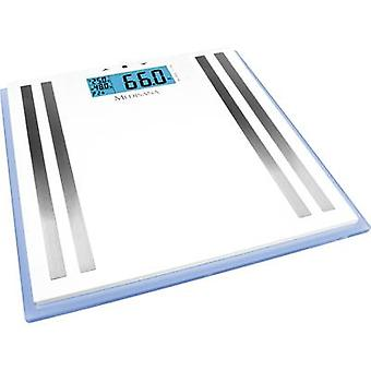 Smart bathroom scales Medisana ISA Weight range=180 kg White