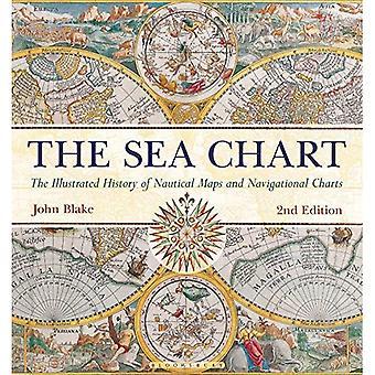 La carte marine
