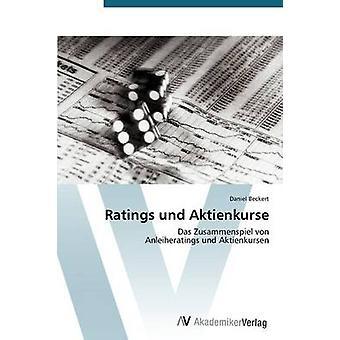 Classificações e Aktienkurse por Beckert Daniel