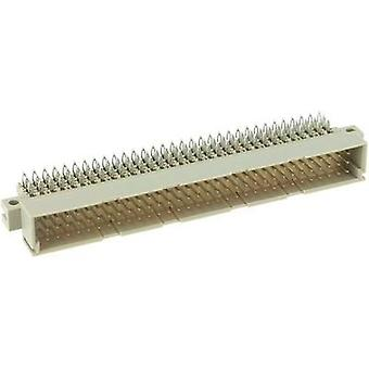 Edge connector (pins) 254835 Total number of pins 96 No. of rows 3