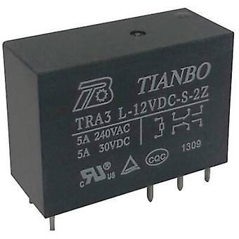 PCB relays 24 Vdc 8 A 2 change-overs Tianbo Electronics
