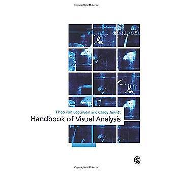 Håndboken for visuell analyse