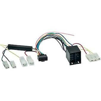 CAR RADIO ADAPTER CABLE KENWOOD