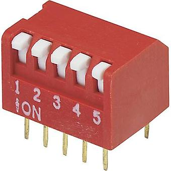 DIP switch Number of pins 5 Piano-type TRU COMPONENTS DRP-05