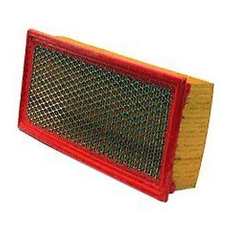 WIX Filters - 49136 Air Filter Panel, Pack of 1