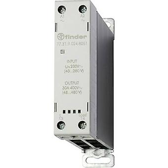 Finder SSR 1 pc(s) 77.31.9.024.8051 Current load (max.): 30 A Switching voltage (max.): 480 V AC Random turn on