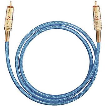 Oehlbach Digital digitale Audio-Cinchkabel [1 x CINCHSTECKER (Cinch) - 1 X RCA-Stecker (Cinch)] 0,50 m Blau