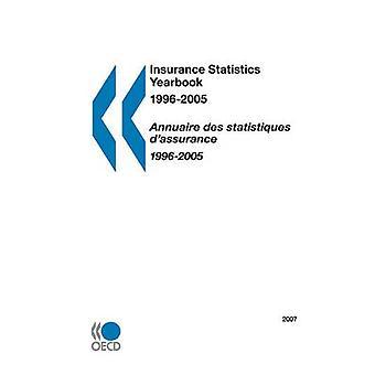 Anuário de estatísticas de seguros 2007 pela publicação da OCDE