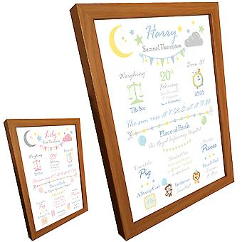 Personalised New Born Baby Birth Print Details Nursery Gift Picture (A2, A3, A4 Framed and Unframed Prints)