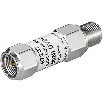 Goobay 67237 Amplificatore SAT 18 dB