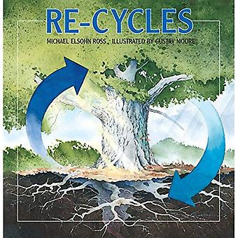 Re-Cycles (Cycles Series)