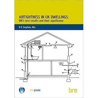 Airtightness in UK Dwellings - BRE's Test Results and Their Significan