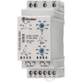 Monitoring relay 380 - 415 V AC 2 change-overs 1 pc(s) Finder