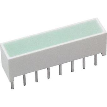 LED component Green (L x W x H) 20.32 x 10.28 x 4.95 mm Broadcom