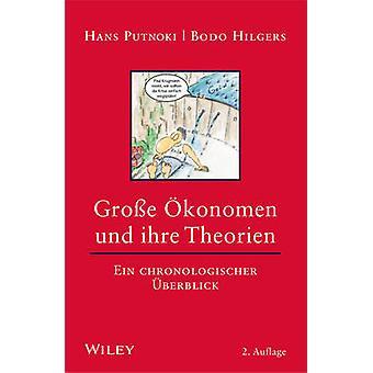 Grosse Okonomen und Ihre Theorien - Ein Chronologischer Uberblick (2a