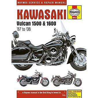 Kawasaki Vulcan 1500 & 1600