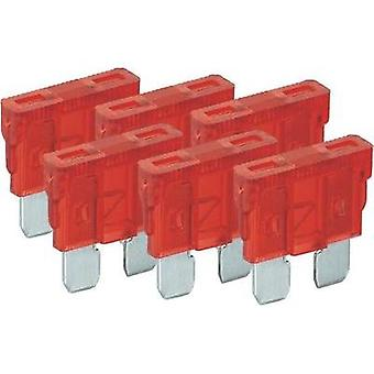 FixPoint blade fuse 10 A