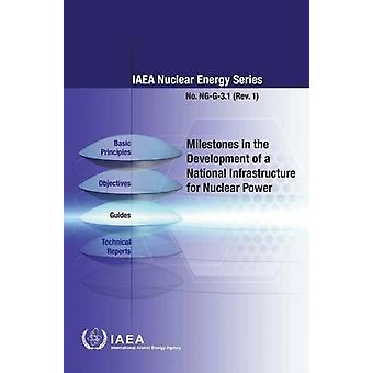 Milestones in the Development of a National Infrastructure for Nuclea