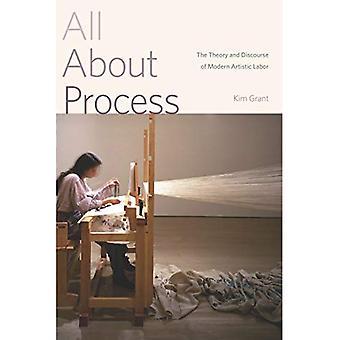 Tudo sobre o processo: A teoria e o discurso do moderno trabalho artístico