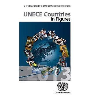 UNECE länder i siffror 2013