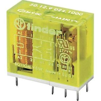 PCB relays 24 Vdc 8 A 2 change-overs Finder 50.12.