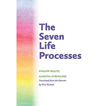 The Seven Life Processes - Understanding and Supporting Them in Home -