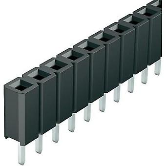 Receptacles (standard) No. of rows: 1 Pins per row: 36 Fischer Elektronik BL LP 1/ 36/Z 1 pc(s)