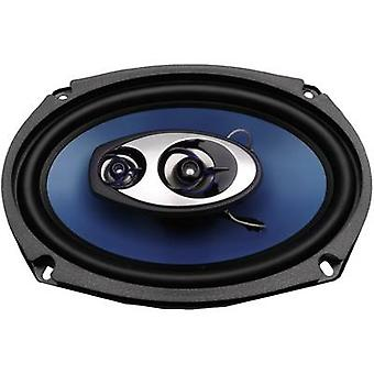 2 way coaxial flush mount speaker kit 350 W Sinustec ST-240c