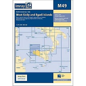 Imray Chart: West Sicily and Egadi Islands (M Series)