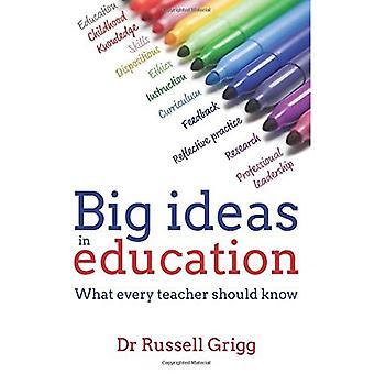 Stora idéer i utbildning: vad varje lärare bör veta