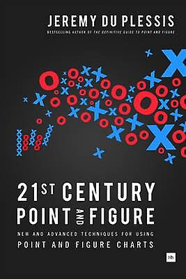 21st Century Point and Figure - nouveau and Advanced Techniques for Using