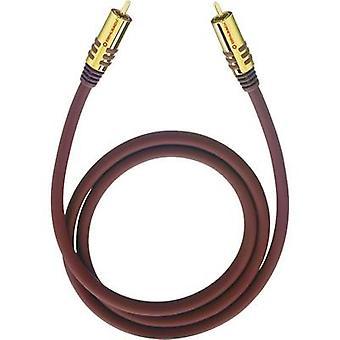 RCA Audio/phono Cable [1x RCA plug (phono) - 1x RCA plug (phono)] 8 m Bordeaux gold plated connectors Oehlbach NF Sub