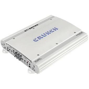 أزمة GTI4150 4-قناة هيدستاجي 1200 W
