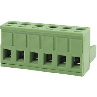 Degson Pin enclosure - cable Total number of pins 2 Contact spacing: 5.0 mm 2EDGK-5.0-02P-14-00AH 1 pc(s)