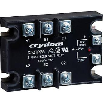 Crydom D53TP25D 3 Phase Conductor Relay