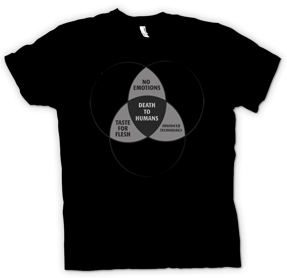 Kids T-shirt-Zombies, Robots, Aliens Venn-Diagram