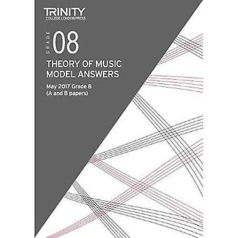 Trinity College London: Theory Model Answers (May 2017) Grade 8