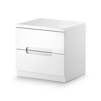 Grant White High Gloss 2 Drawer Bedside Table With Fully Assembled Option