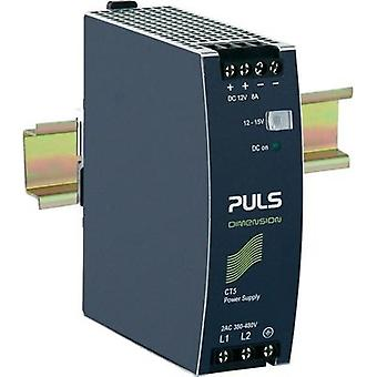 PULS CT5.121 DIMENSION DIN Rail Power Supply 12Vdc 8A 96W, 2-Phase