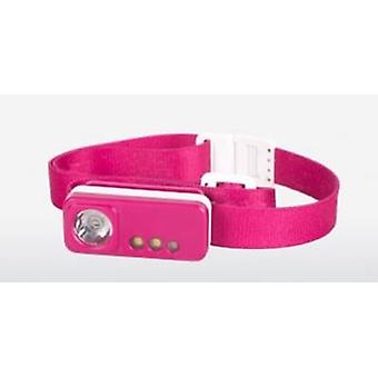 Spark Headtorch Raspberry