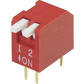 DIP switch Number of pins 2 Piano-type TRU COMPONENTS DP-02 1 pc(s)