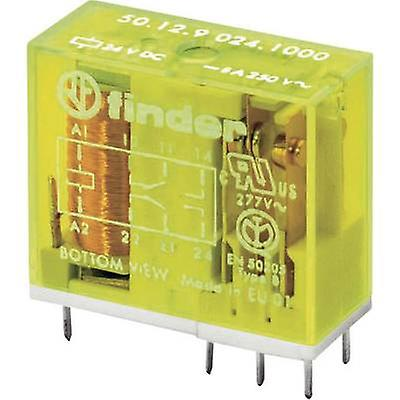 PCB relays 12 Vdc 8 A 2 change-overs Finder 50.12.